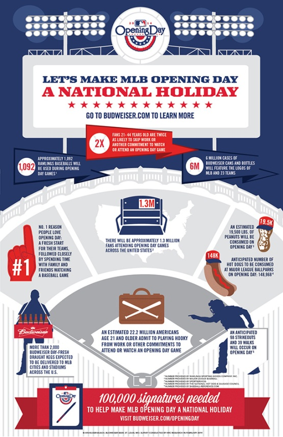 MLB.OpeningDay Holiday5